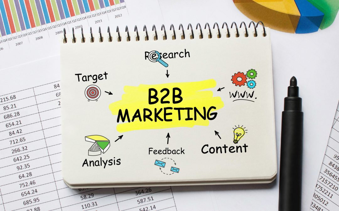 How to Create the Best B2B Marketing Plan